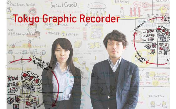 清水淳子×吉田将英:前編  「クリエーションの「場」をつくるGraphic Recordingとは?」