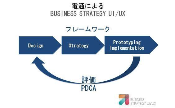 「グローバルトレンド・テクノロジーの浸透と海外企業の取り組み」