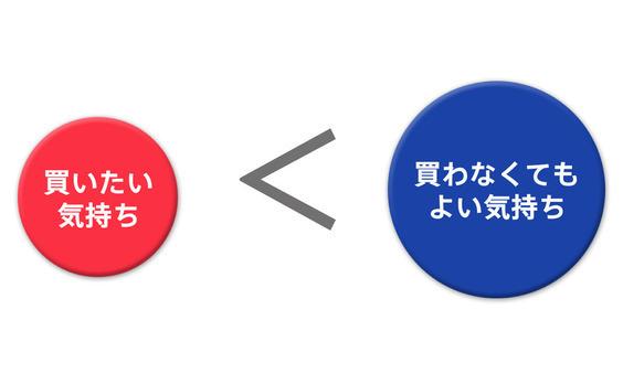 通販的コミュニケーションデザイン論②