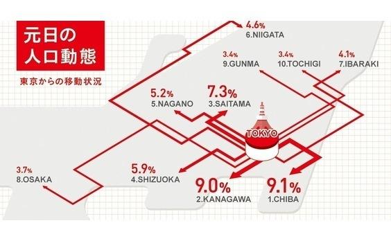 データで見る2015年元日の日本列島。~モバイル空間統計で2015年1月1日の人の動きを可視化~