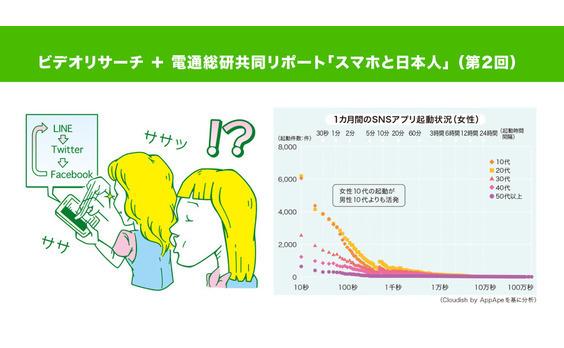ビデオリサーチ+電通総研共同リポート「スマホと日本人」(後編)