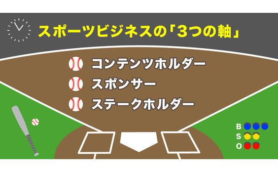 スポーツビジネスの成功体験を 共有する場「スポジウム」が見据える 東京オリンピックの先とは