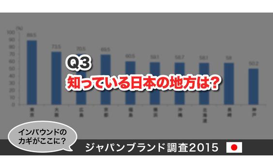 Q3 知っている日本の地方は?