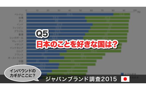 Q5 日本のことを好きな国は?