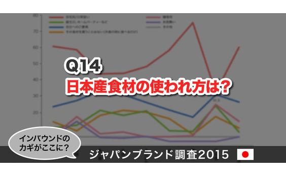 Q14 日本産食材の使われ方は?