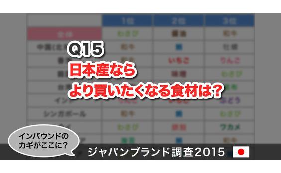 Q15 日本産ならより買いたくなる食材は?
