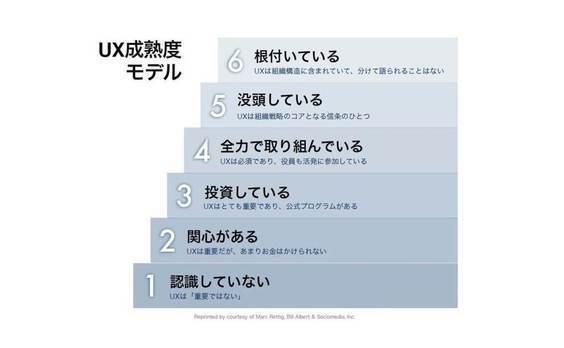UXマネジメント(後編)