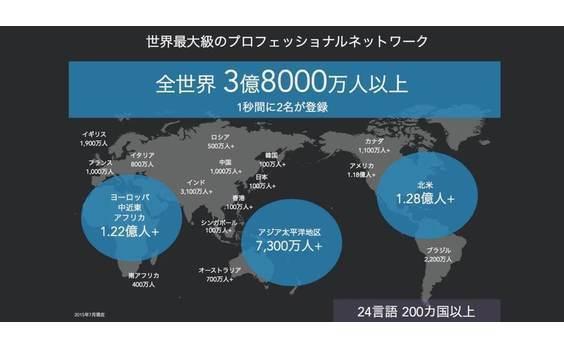 BtoBマーケティングの未来: LinkedInのグローバル・ソリューション 最前線(前編)