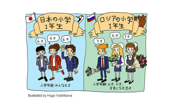 ロシアでは、「1年生」という学年が2学年ある。