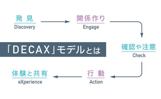 日本の企業はコンテンツマーケティングと相性がいい?
