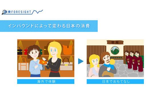 インバウンドによって変わる日本の消費