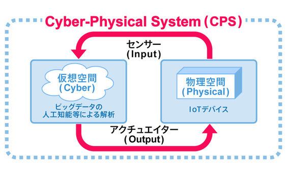 デジタル化の次はリアル化を目指せ!日本が世界のモデルに?