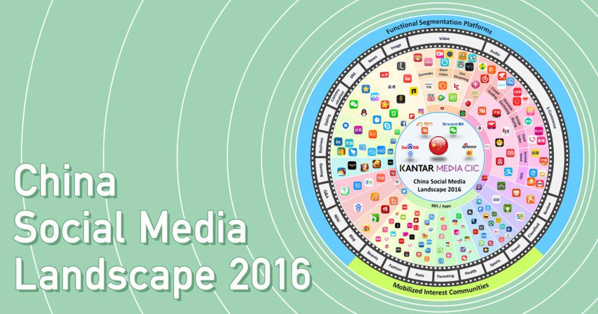 中国最新メディア事情、細分化するソーシャルメディア | ウェブ電通報