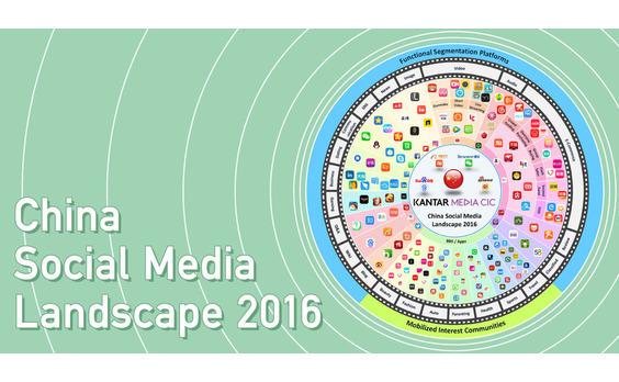 中国最新メディア事情、細分化するソーシャルメディア