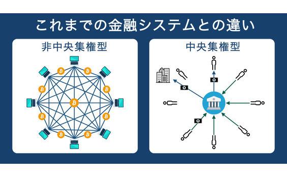 世界1位のキーマンが語る、ビットコインが変える未来