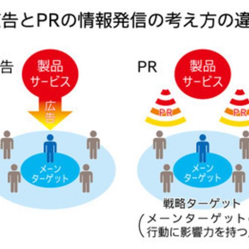 井口理氏インタビュー   「今こそ目指す広告とPRの融合」第3回