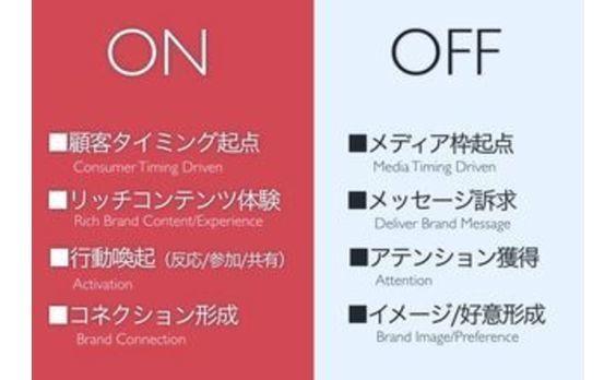 Onのブランド、Offのブランド   ―デジタルが変えるブランド戦略の今(第1回)