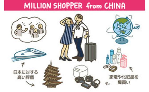 """平均購入金額100万円の超・爆買い層 """"ミリオンショッパー""""から見る、 「爆買い・ウワサの真偽。」"""