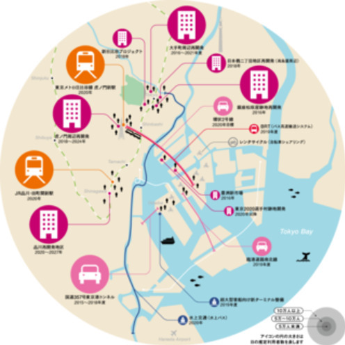 東京未来地図2020 東京は、どのように変貌するのか?
