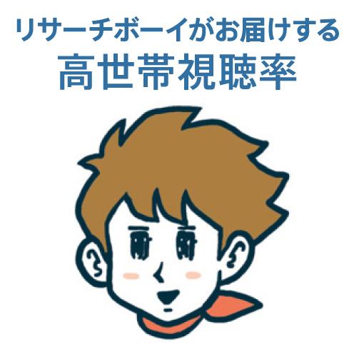 高世帯視聴率  2月20~26日 ─スポーツ編─