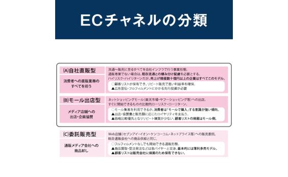 【定石3】これまで出会わなかった消費者を顧客にするためにECサイト開設から始める