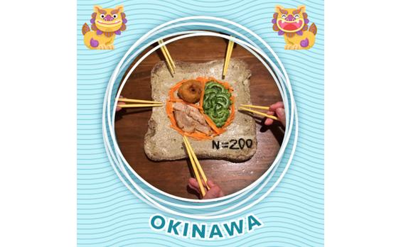 行事消費が盛んな沖縄県民は、「父の日」にも熱い!