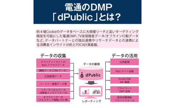 【定石7】データの分析と活用を効率的に行うためにDMP導入から始める