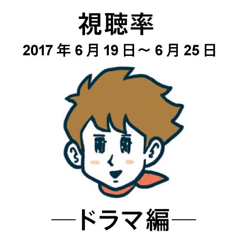 視聴率 6/19~6/25 ─ドラマ編─ みっちゃんのことはそれほど