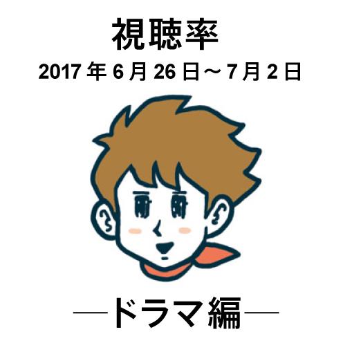 視聴率 6/26~7/2 ─ドラマ編─ 推理をしない探偵がいてもいいじゃない