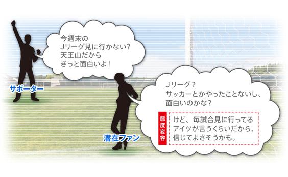 ファンの熱量で新たなファンをつくる! Jリーグ公式アプリの戦略