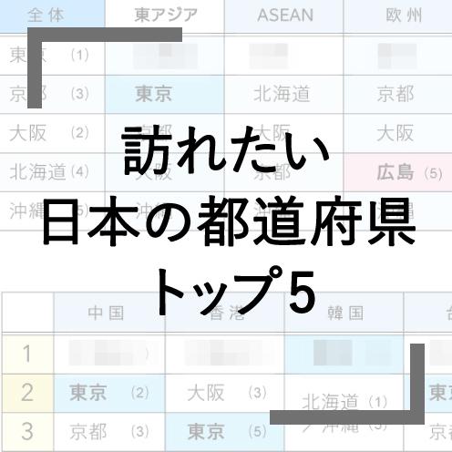 Q3 訪れたい日本の都道府県は?