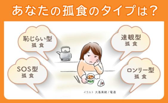 孤食マーケティングのすすめ ~「食と孤独」を考える