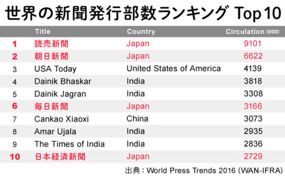 「COMM-UNIC-ATING」日本のコミュニケーション事情を海外に伝える