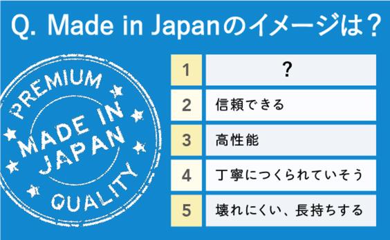 日本製品で買いたいものは? また、その理由は?