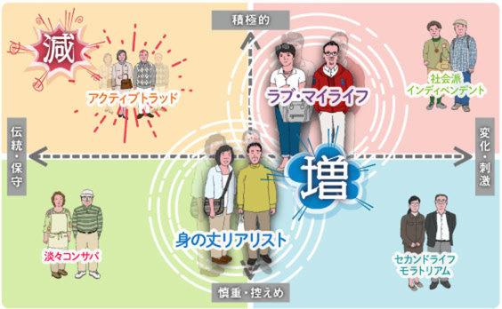 """""""超超""""高齢社会ニッポン、シニアはどうなる?"""