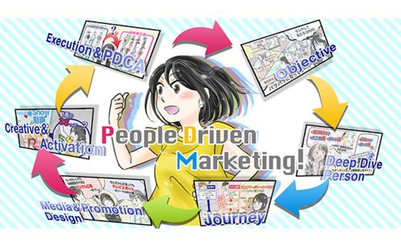「やりっぱなしマーケティング」はもう終わり!七つのWATCHポイントを駆使したPDCAとは?