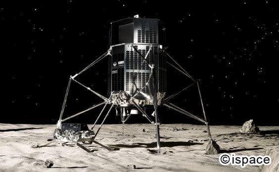 月面探査プログラム「HAKUTO-R」  パートナーを発表