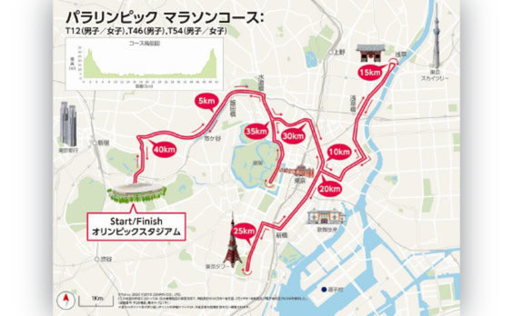 東京パラリンピック  マラソンコースが決定