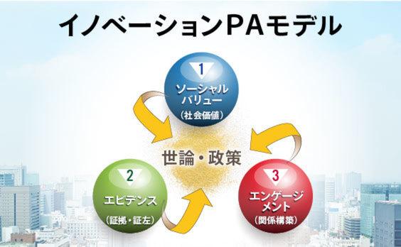 パブリックアフェアーズ活動を成功に導く、「イノベーションPAモデル」の三つのポイント