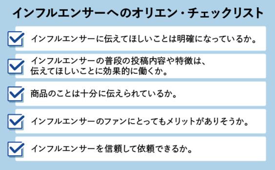 【本音版】インフルエンサーと仕事をするときのチェックリスト