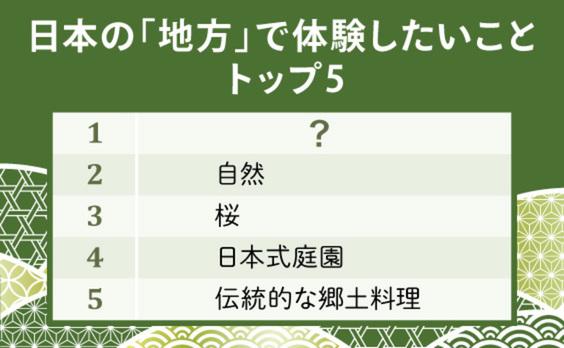 日本の地方は魅力的?~高まる日本の地方への関心~