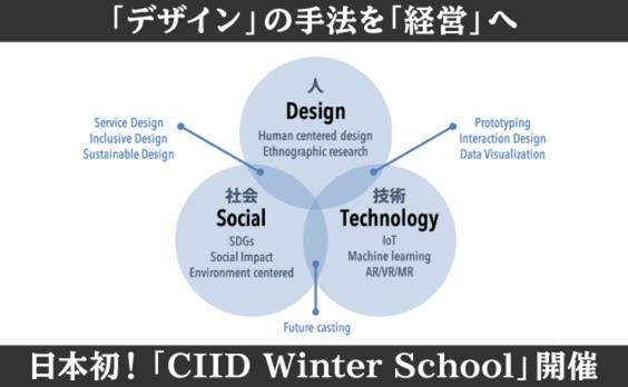 日本はデザイン後進国? 経営にこそ、デザインが必要な理由。