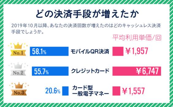 キャッシュレス・ジャパン〜風穴が開いた現金の壁