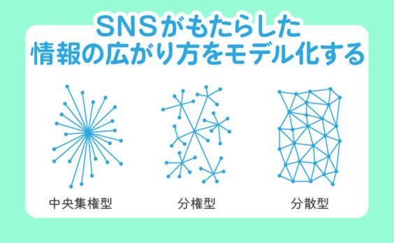 SNSがもたらした情報の広がり方をモデル化する