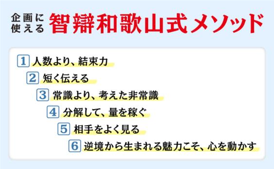 智辯和歌山式、中小企業経営者に響いた「六つの考え方」