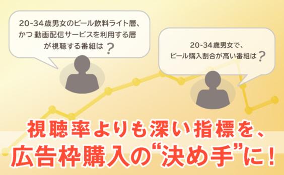 """テレビタイム広告枠購入の""""決め手""""を高速に可視化するには?"""