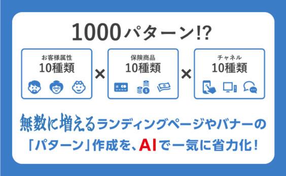 AIでのクリエイティブ内製化・金融業界編。加速度的に増加する「パターン」に備えよ!