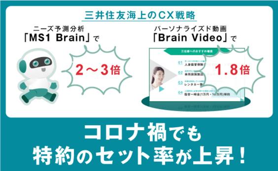 三井住友海上のCX戦略、成功の鍵は「パーソナライゼーション2.0」