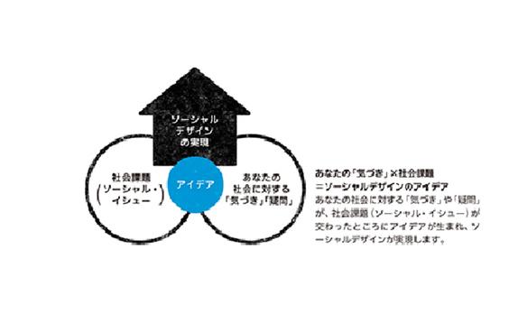 ソーシャルデザインの文化を創りたい