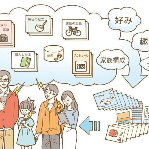 テクノロジーの進化で変わる、未来の子育て世代の生活。